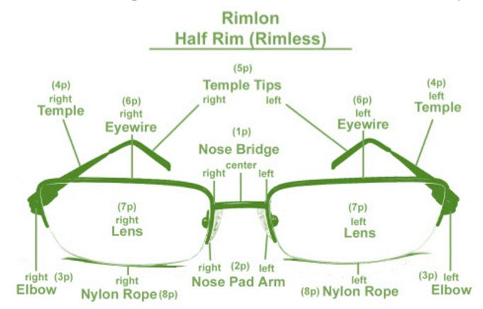 Eyewear Anatomy Diagram Fixmyglasses